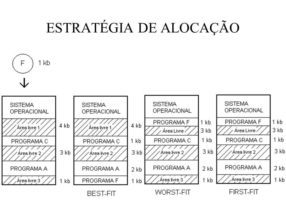 ESTRATÉGIA DE ALOCAÇÃO