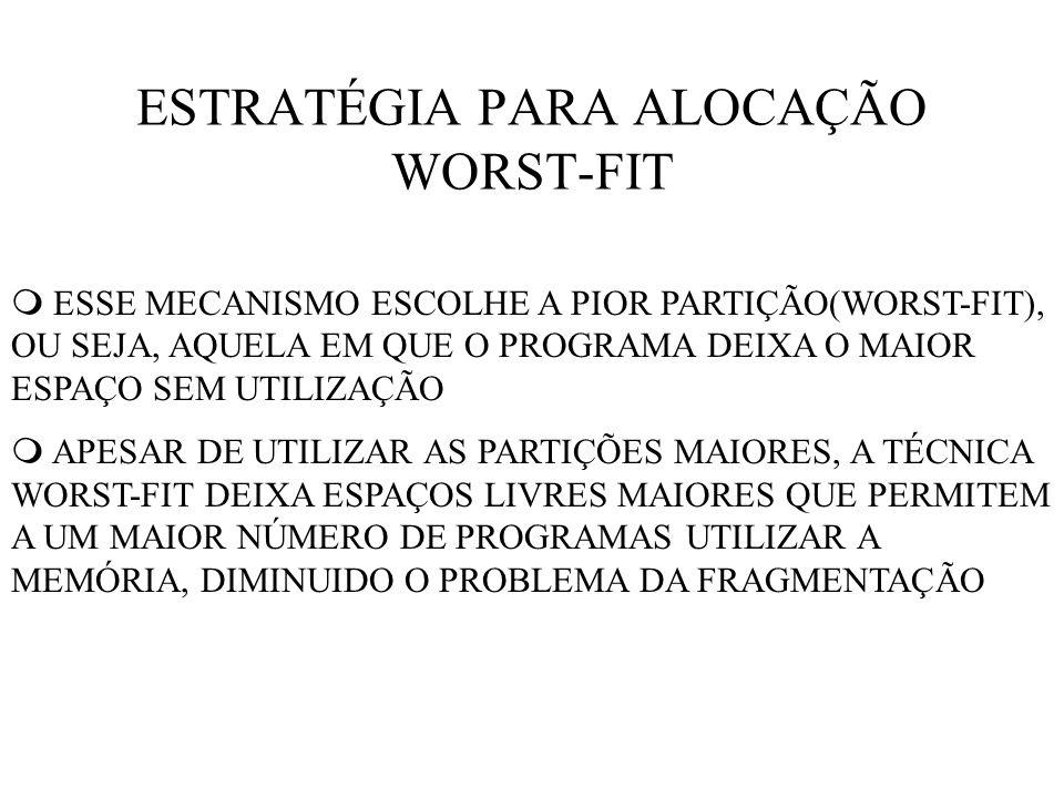 ESTRATÉGIA PARA ALOCAÇÃO WORST-FIT