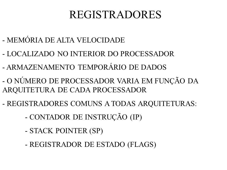 REGISTRADORES - MEMÓRIA DE ALTA VELOCIDADE