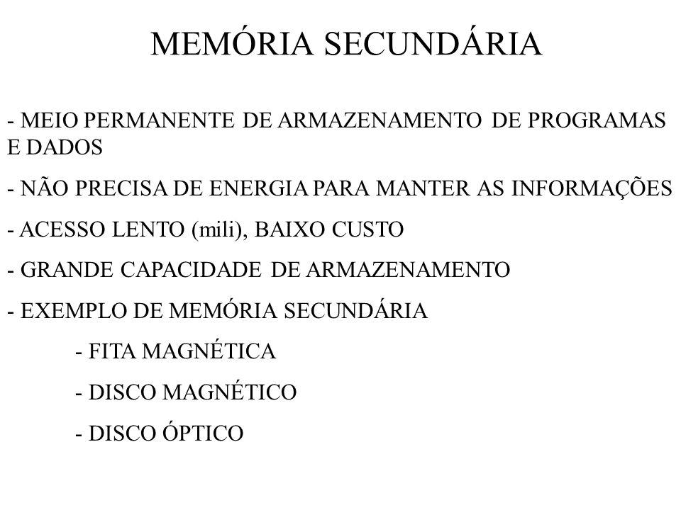 MEMÓRIA SECUNDÁRIA - MEIO PERMANENTE DE ARMAZENAMENTO DE PROGRAMAS E DADOS. - NÃO PRECISA DE ENERGIA PARA MANTER AS INFORMAÇÕES.