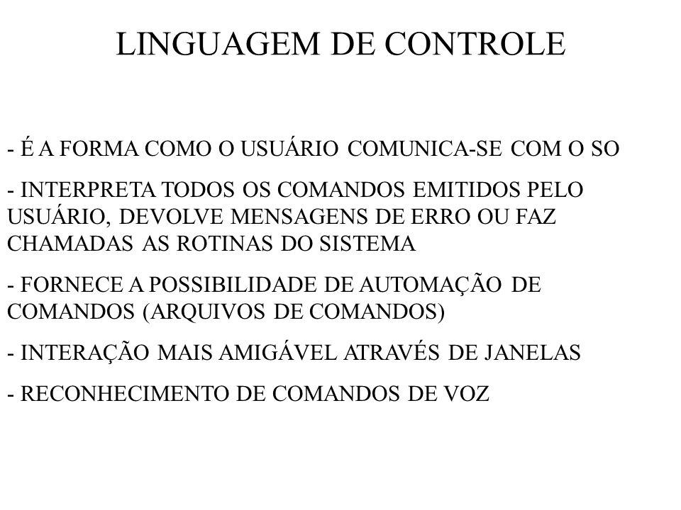 LINGUAGEM DE CONTROLE - É A FORMA COMO O USUÁRIO COMUNICA-SE COM O SO