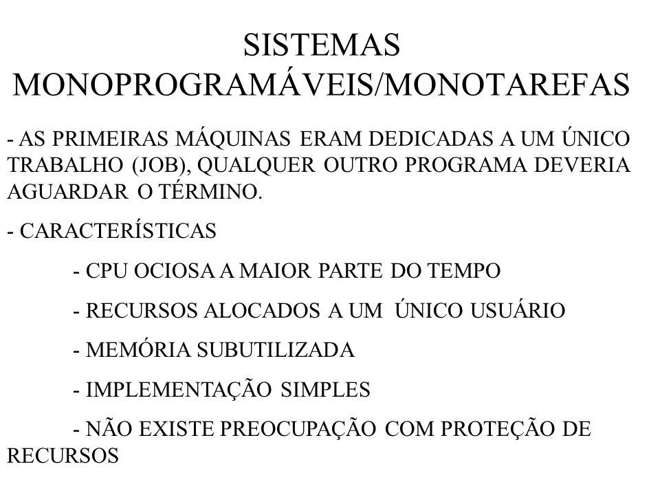 SISTEMAS MONOPROGRAMÁVEIS/MONOTAREFAS
