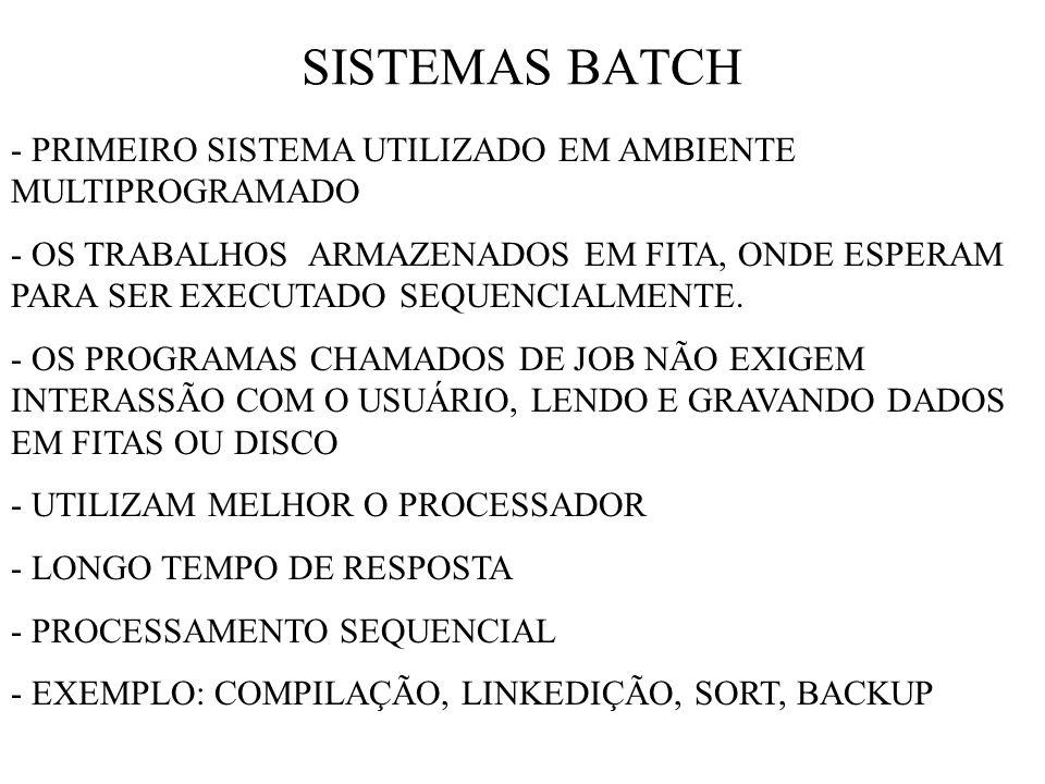 SISTEMAS BATCH - PRIMEIRO SISTEMA UTILIZADO EM AMBIENTE MULTIPROGRAMADO.