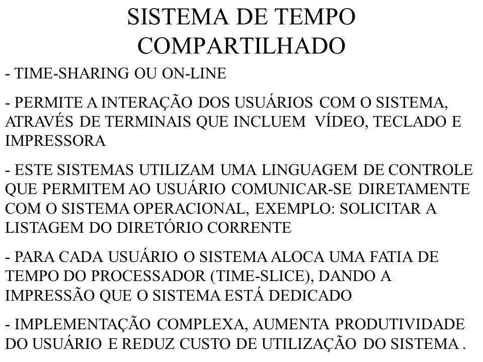 SISTEMA DE TEMPO COMPARTILHADO