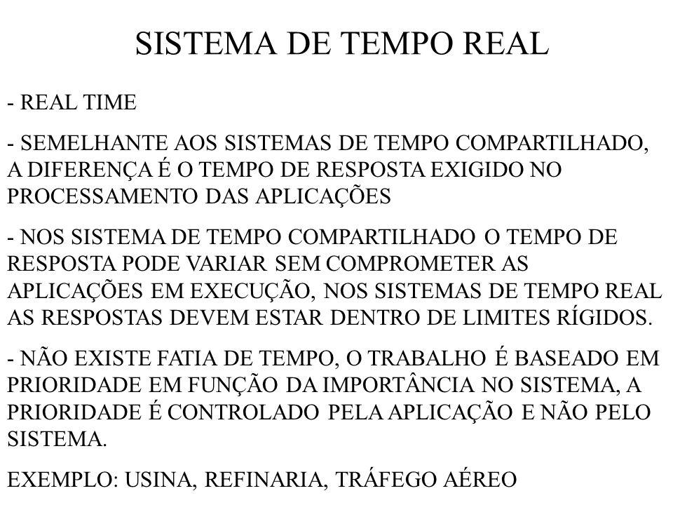 SISTEMA DE TEMPO REAL - REAL TIME