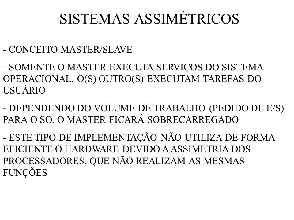 SISTEMAS ASSIMÉTRICOS