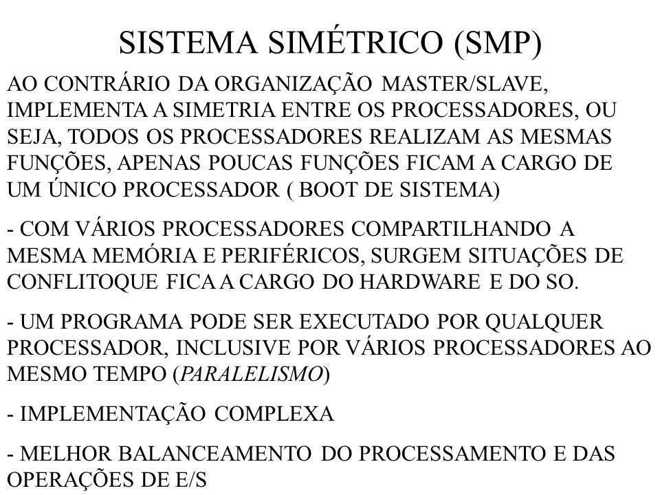 SISTEMA SIMÉTRICO (SMP)
