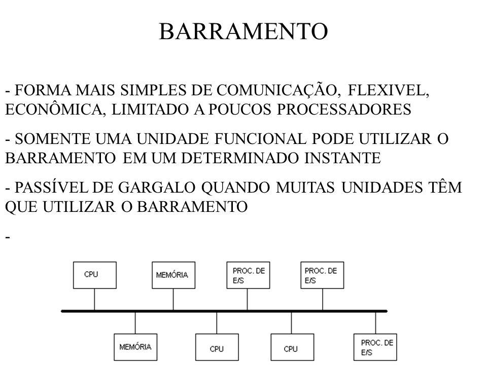BARRAMENTO - FORMA MAIS SIMPLES DE COMUNICAÇÃO, FLEXIVEL, ECONÔMICA, LIMITADO A POUCOS PROCESSADORES.