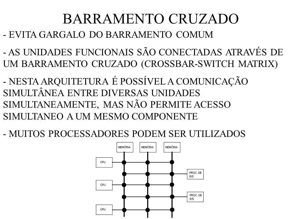 BARRAMENTO CRUZADO - EVITA GARGALO DO BARRAMENTO COMUM