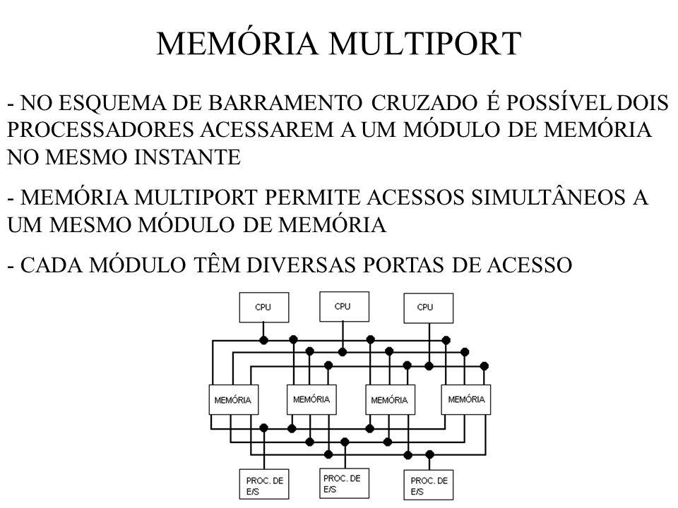MEMÓRIA MULTIPORT - NO ESQUEMA DE BARRAMENTO CRUZADO É POSSÍVEL DOIS PROCESSADORES ACESSAREM A UM MÓDULO DE MEMÓRIA NO MESMO INSTANTE.
