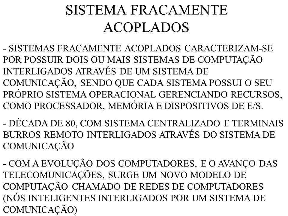 SISTEMA FRACAMENTE ACOPLADOS