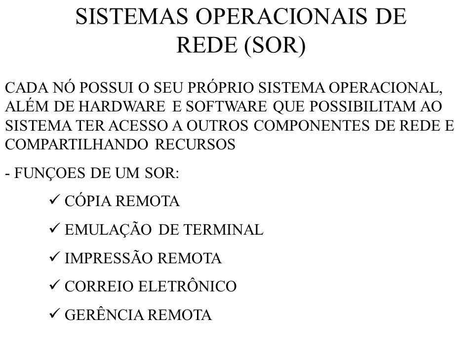 SISTEMAS OPERACIONAIS DE REDE (SOR)
