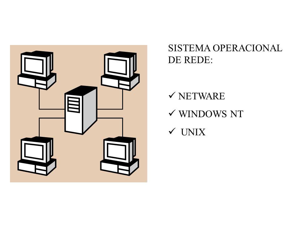 SISTEMA OPERACIONAL DE REDE: