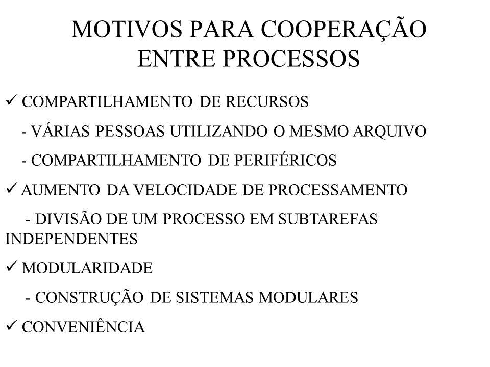 MOTIVOS PARA COOPERAÇÃO ENTRE PROCESSOS