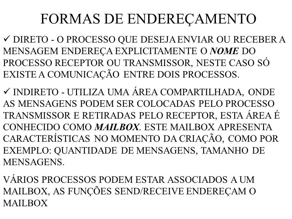 FORMAS DE ENDEREÇAMENTO