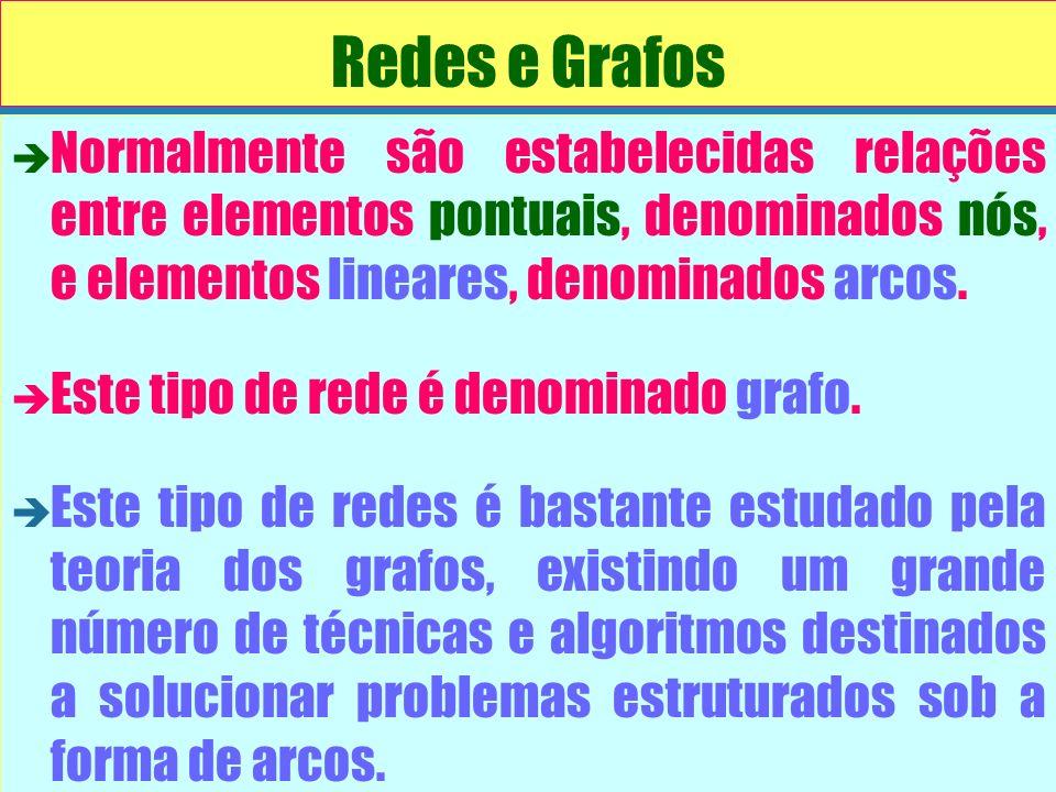 Redes e Grafos Normalmente são estabelecidas relações entre elementos pontuais, denominados nós, e elementos lineares, denominados arcos.