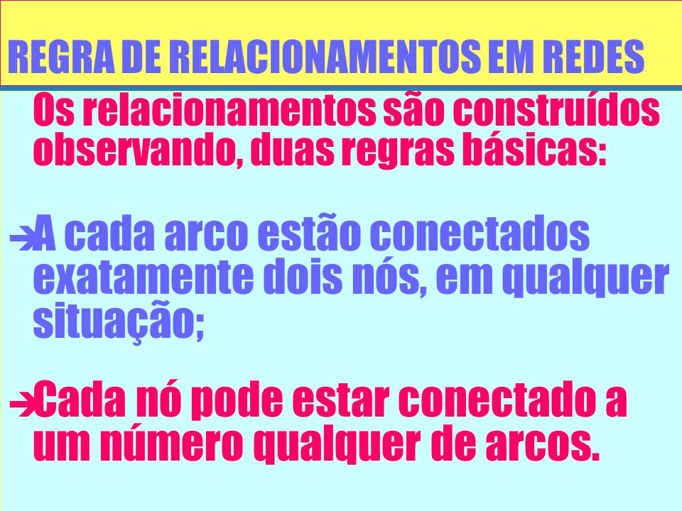 REGRA DE RELACIONAMENTOS EM REDES