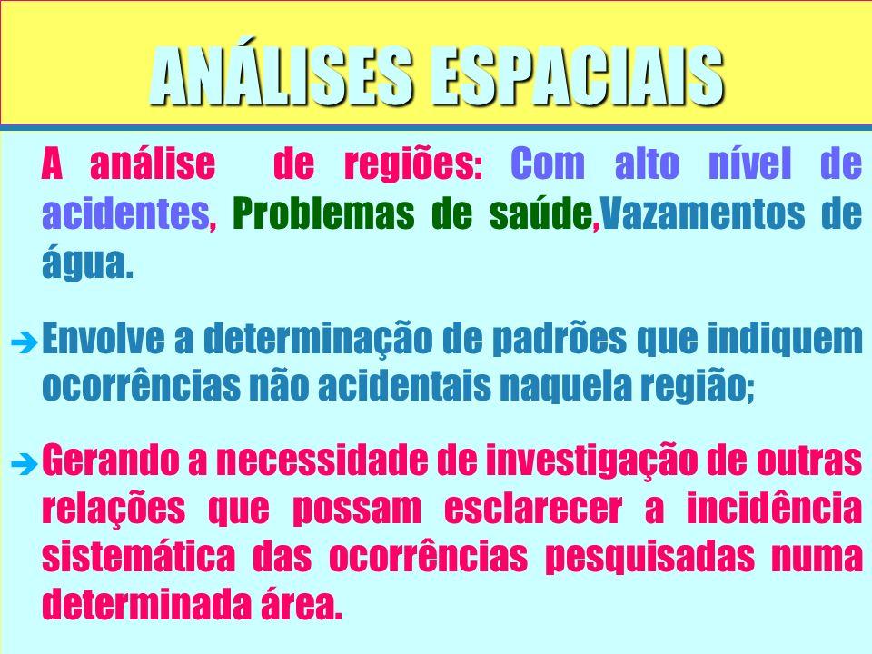 ANÁLISES ESPACIAIS A análise de regiões: Com alto nível de acidentes, Problemas de saúde,Vazamentos de água.
