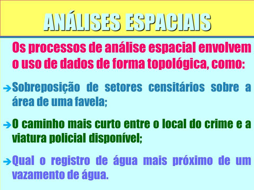 ANÁLISES ESPACIAIS Os processos de análise espacial envolvem o uso de dados de forma topológica, como: