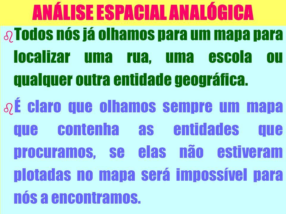 ANÁLISE ESPACIAL ANALÓGICA