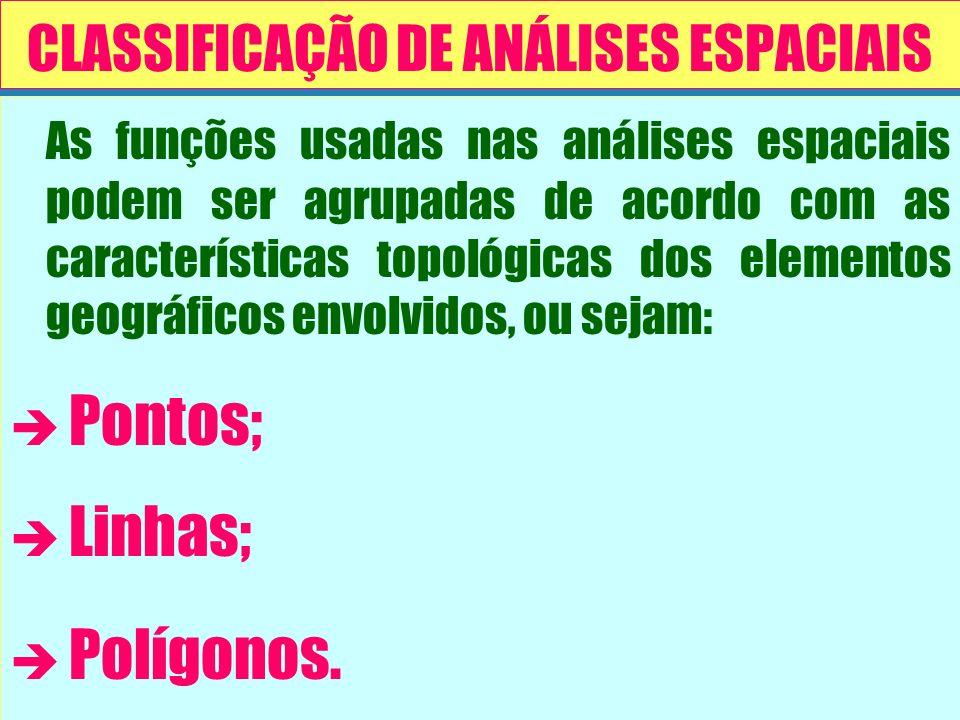 CLASSIFICAÇÃO DE ANÁLISES ESPACIAIS