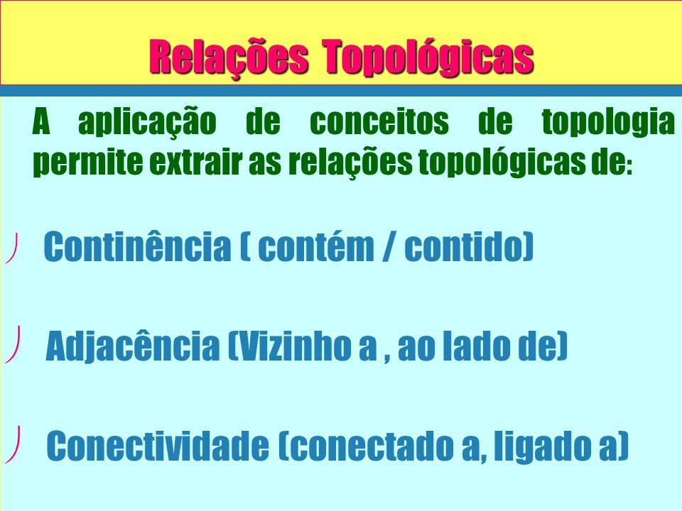 Relações Topológicas Adjacência (Vizinho a , ao lado de)
