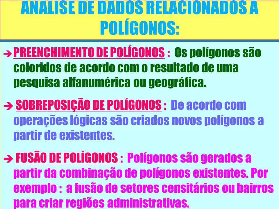 ANÁLISE DE DADOS RELACIONADOS A POLÍGONOS: