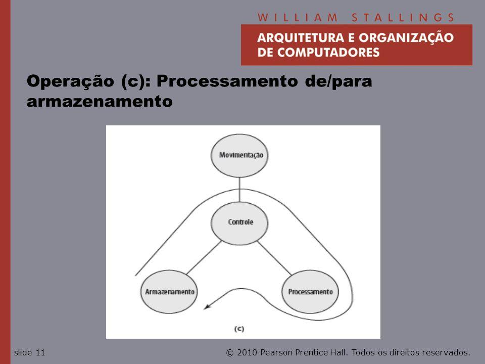 Operação (c): Processamento de/para armazenamento