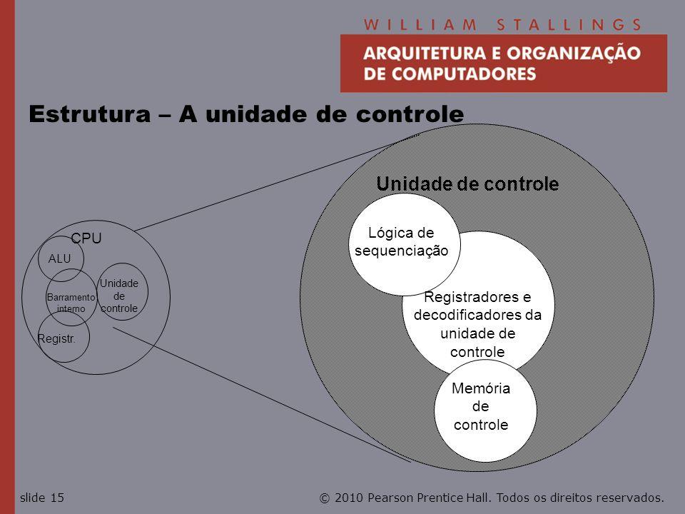 Estrutura – A unidade de controle