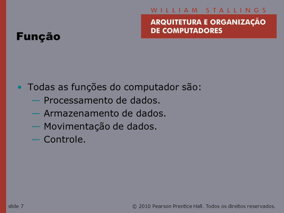 Função Todas as funções do computador são: Processamento de dados.