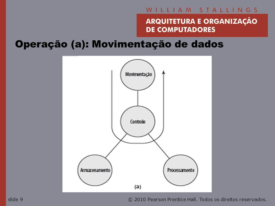 Operação (a): Movimentação de dados