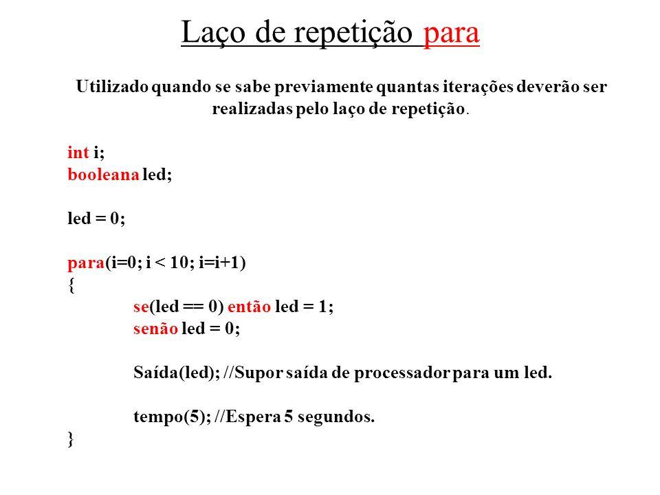 Laço de repetição para Utilizado quando se sabe previamente quantas iterações deverão ser realizadas pelo laço de repetição.
