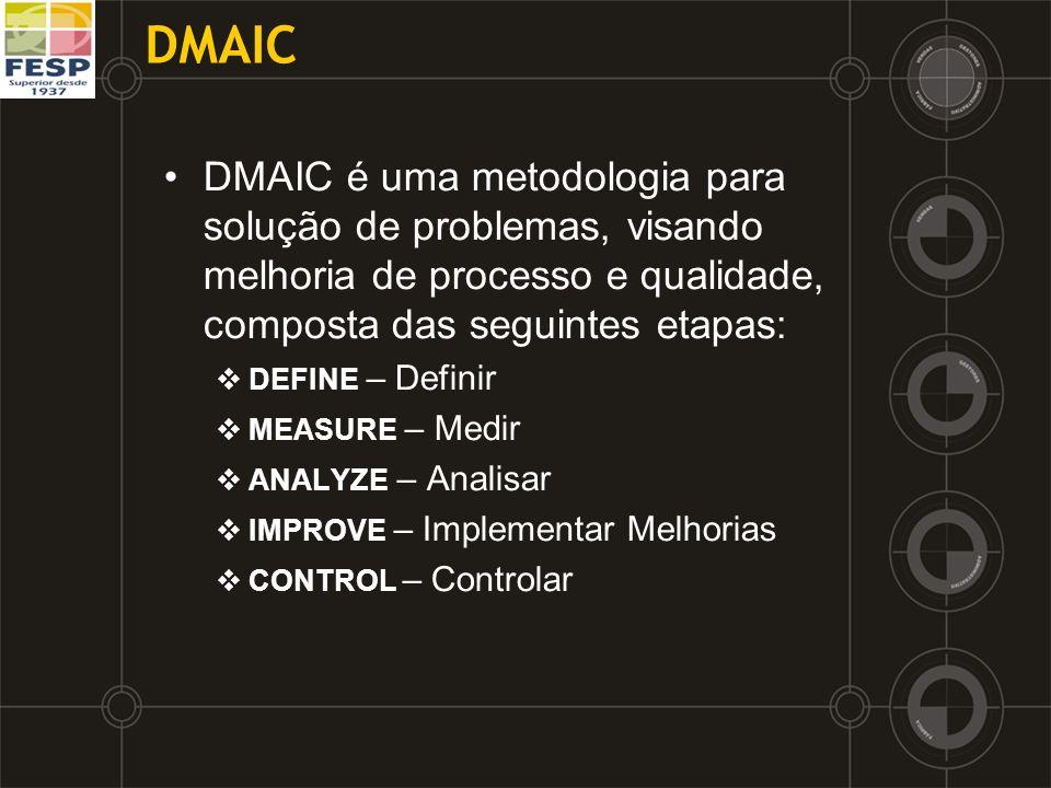 DMAIC DMAIC é uma metodologia para solução de problemas, visando melhoria de processo e qualidade, composta das seguintes etapas: