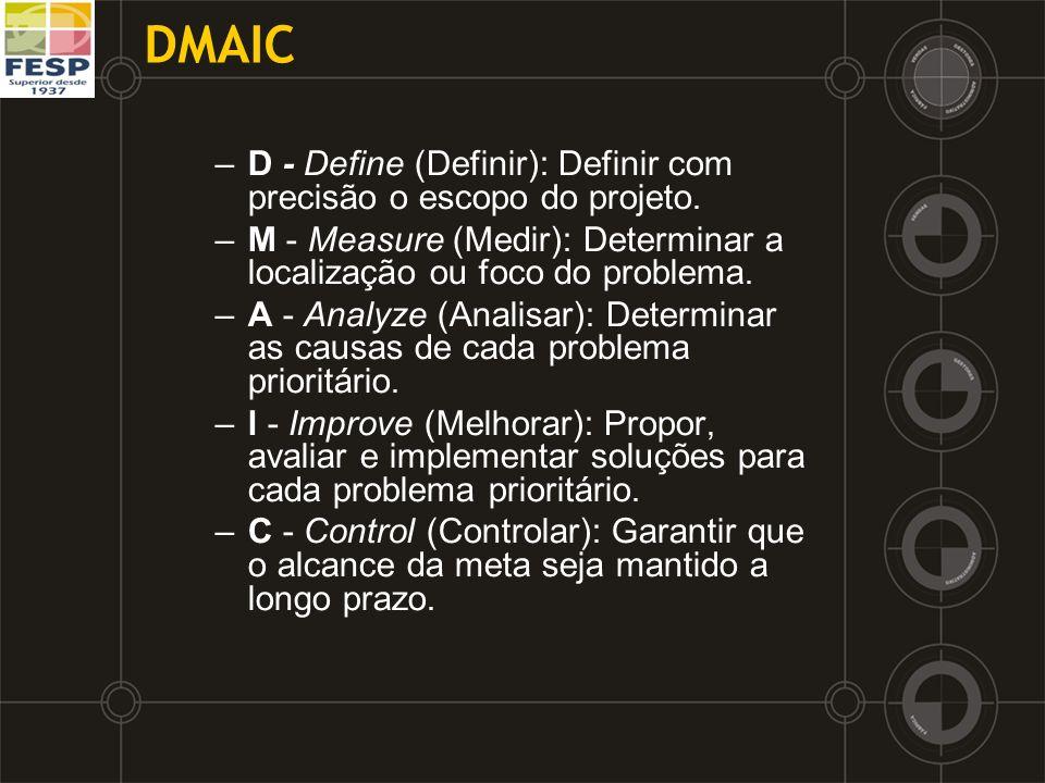 DMAIC D - Define (Definir): Definir com precisão o escopo do projeto.