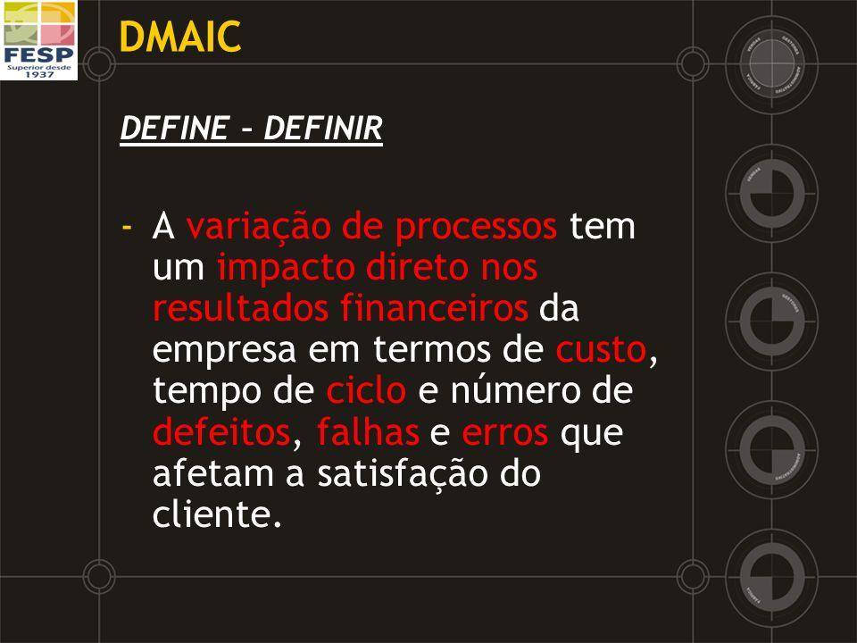 DMAICDEFINE – DEFINIR.