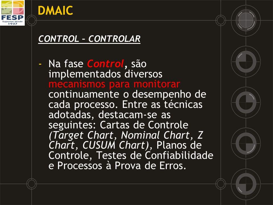 DMAICCONTROL – CONTROLAR.