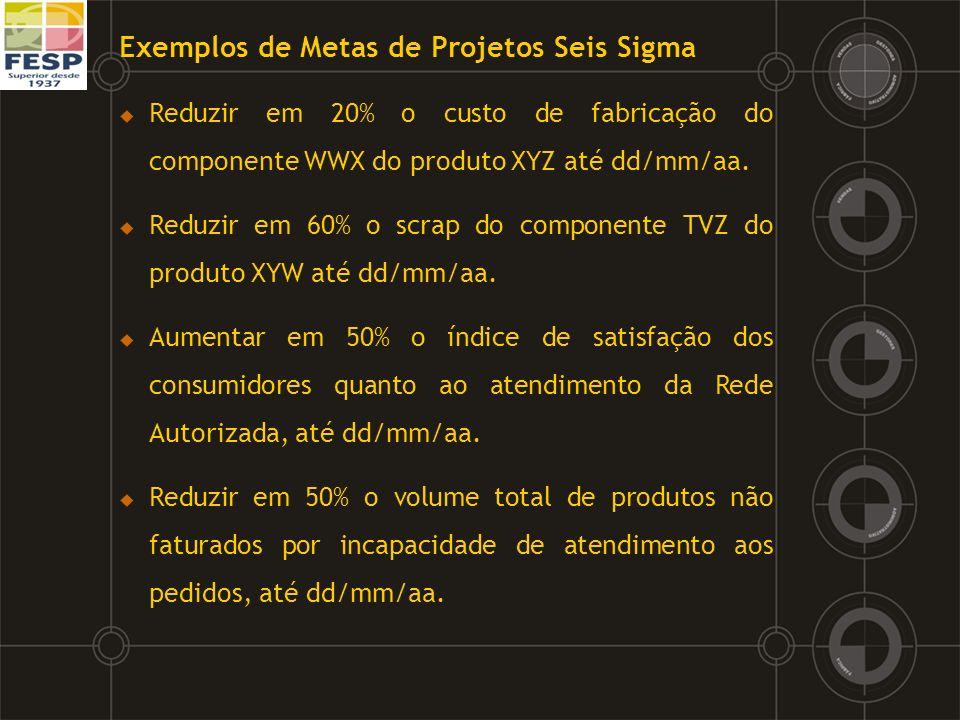 Exemplos de Metas de Projetos Seis Sigma