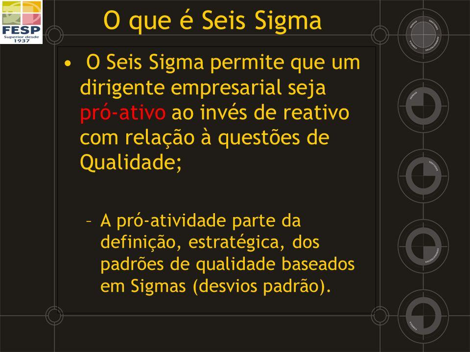 O que é Seis SigmaO Seis Sigma permite que um dirigente empresarial seja pró-ativo ao invés de reativo com relação à questões de Qualidade;