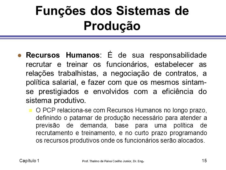 Funções dos Sistemas de Produção