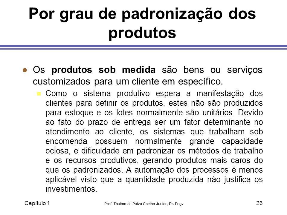 Por grau de padronização dos produtos