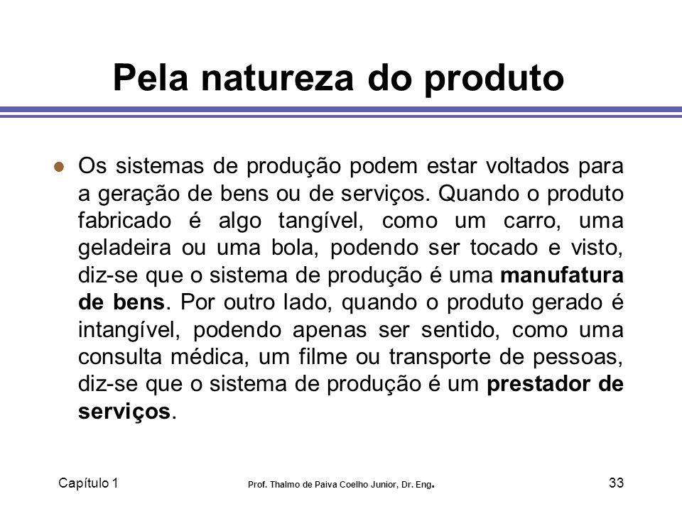 Pela natureza do produto