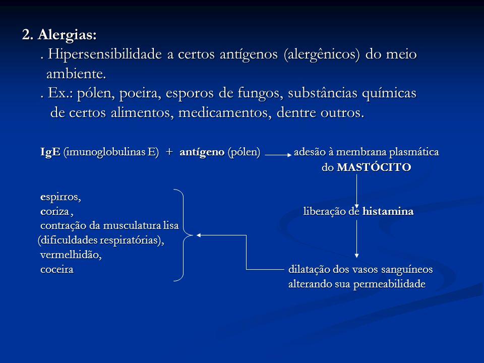 . Hipersensibilidade a certos antígenos (alergênicos) do meio