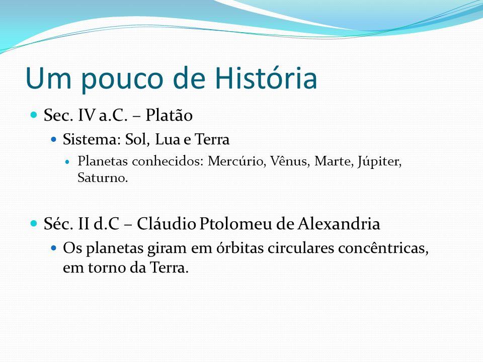 Um pouco de História Sec. IV a.C. – Platão