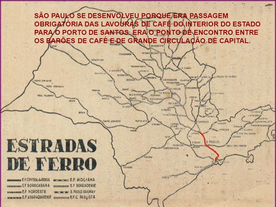 SÃO PAULO SE DESENVOLVEU PORQUE ERA PASSAGEM OBRIGATÓRIA DAS LAVOURAS DE CAFÉ DO INTERIOR DO ESTADO PARA O PORTO DE SANTOS.