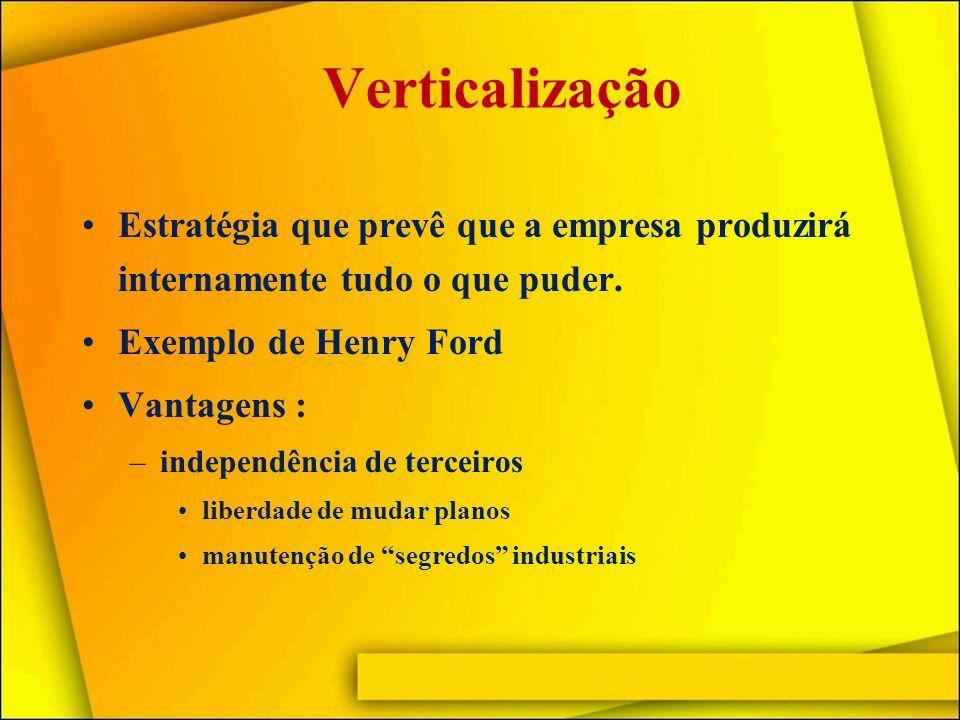 Verticalização Estratégia que prevê que a empresa produzirá internamente tudo o que puder. Exemplo de Henry Ford.