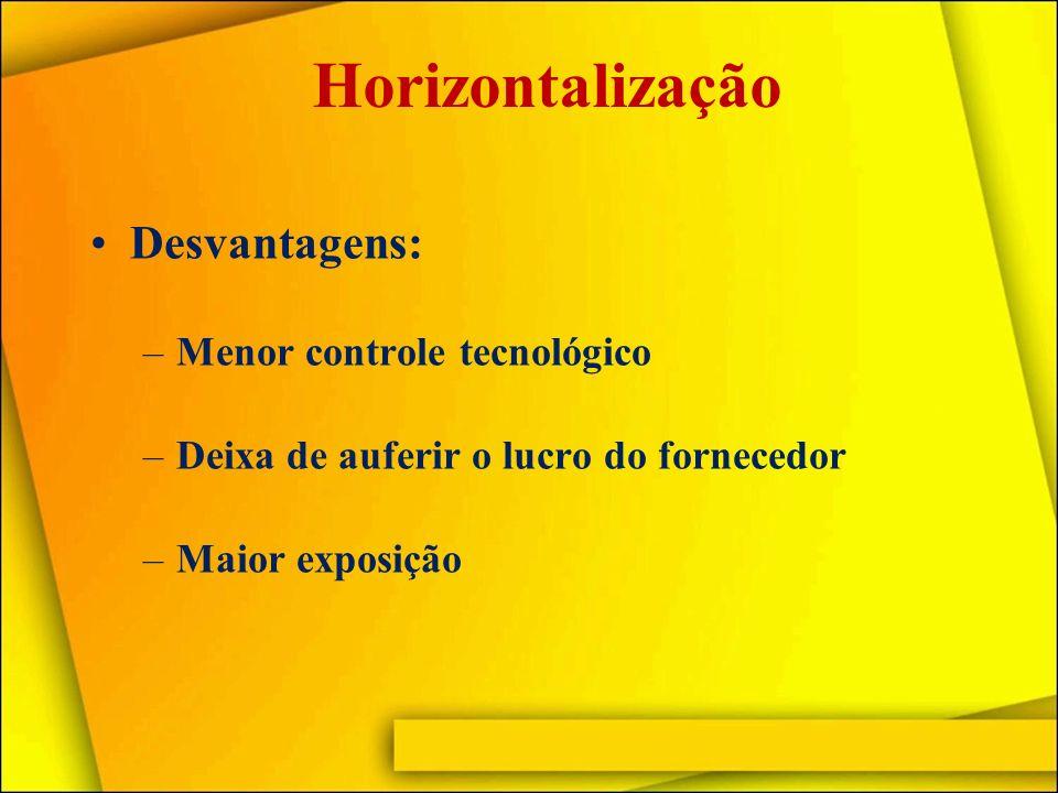 Horizontalização Desvantagens: Menor controle tecnológico