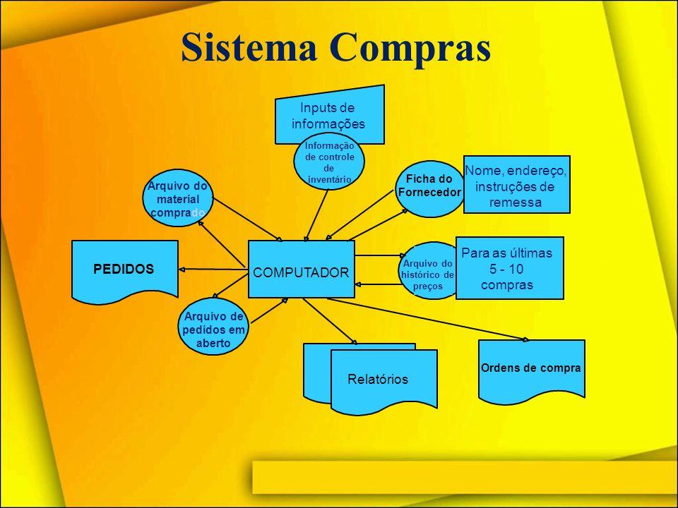 Sistema Compras Inputs de informações Nome, endereço, instruções de