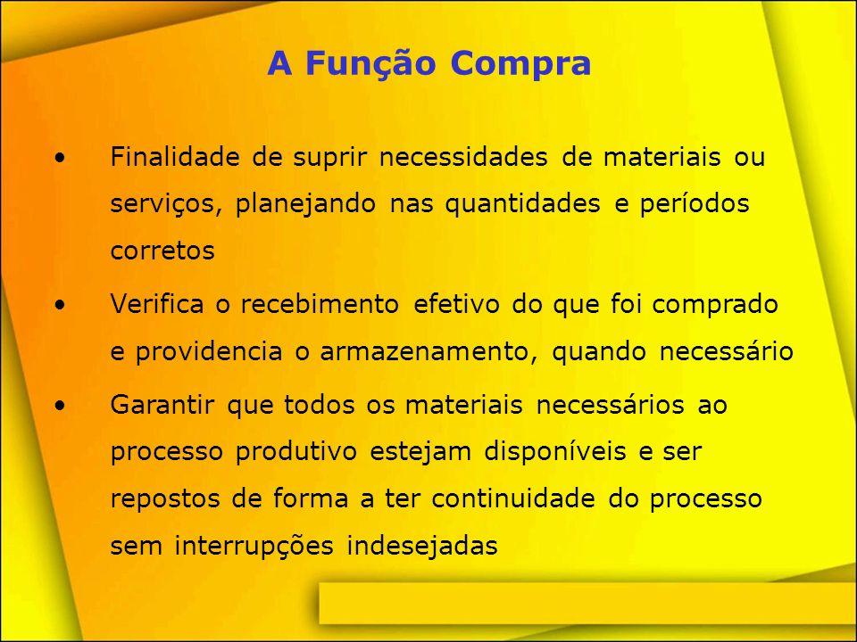A Função Compra Finalidade de suprir necessidades de materiais ou serviços, planejando nas quantidades e períodos corretos.
