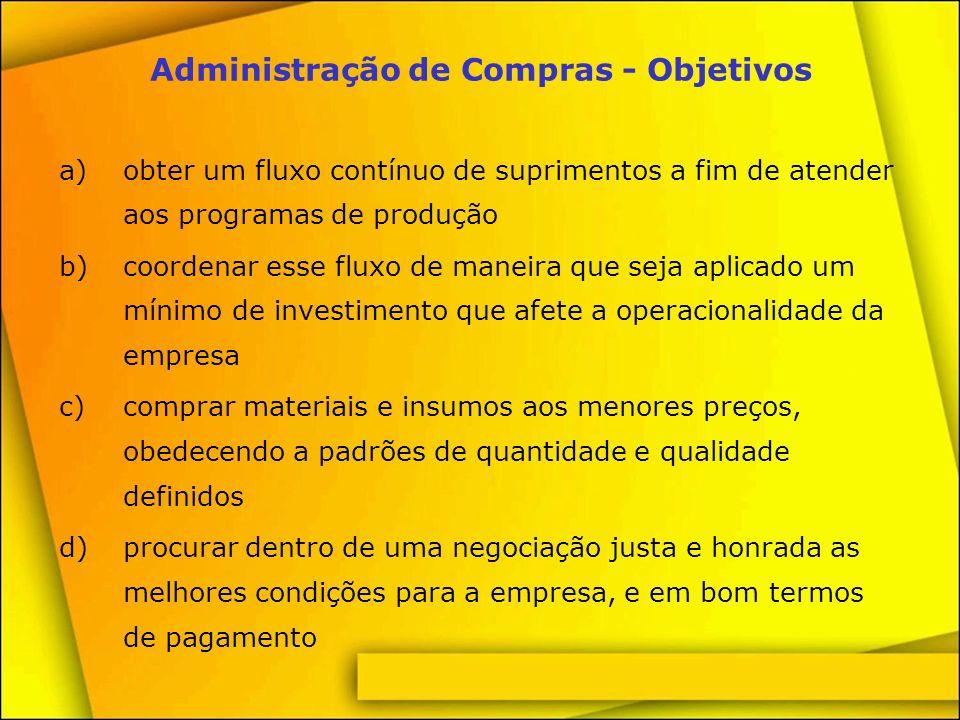 Administração de Compras - Objetivos