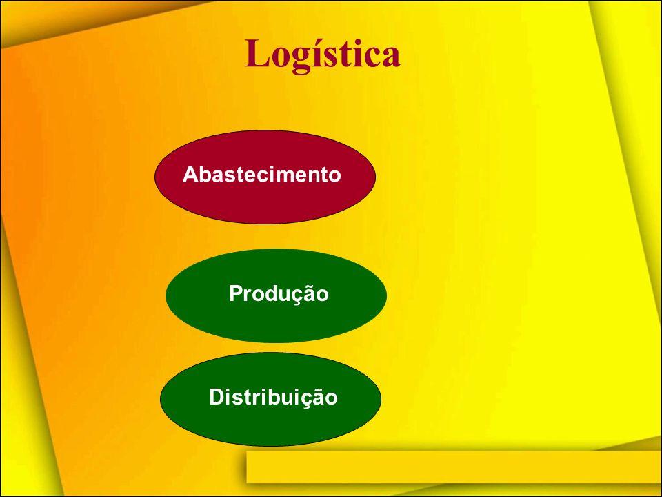 Logística Abastecimento Produção Distribuição